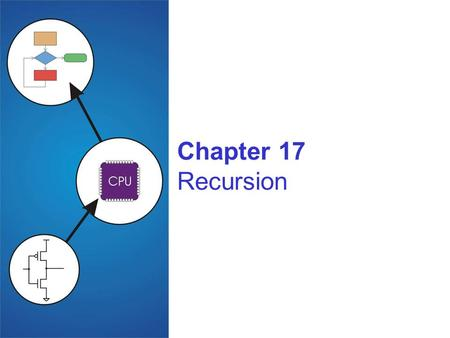 Chapter 17 Recursion. Copyright © The McGraw-Hill Companies, Inc. Permission required for reproduction or display. 17-2 Mathematical Definition: RunningSum(1)