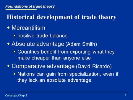 Carbaugh, Chap. 2 1 Historical development of trade theory  Mercantilism  positive trade balance  Absolute advantage (Adam Smith)  Countries benefit.
