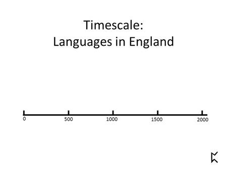 0 5001000 1500 2000 Timescale: Languages in England.
