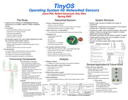 Jason Hill, Robert Szewczyk, Alec Woo Spring 2000 TinyOS Operating System for Networked Sensors Networked SensorsSystem Structure Composing Components.