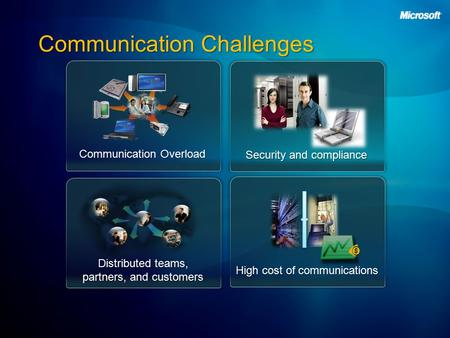 Communication Challenges Communication Overload Distributed teams, partners, and customers High cost of communications Security and compliance.
