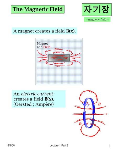 8/4/08Lecture 1 Part 2 1 The Magnetic Field A magnet creates a field B(x). An electric current creates a field B(x). (Oersted ; Ampère) 자기장 —magnetic field—