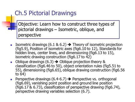 Ch.5 Pictorial Drawings Objective: Learn how to construct three types of pictorial drawings – Isometric, oblique, and perspective Isometric drawings (6.1.