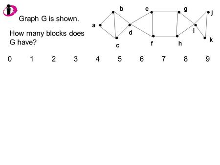 A b c d e f g h j i k Graph G is shown. How many blocks does G have? 01234567890123456789.