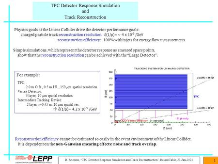 "D. Peterson, ""TPC Detector Response Simulation and Track Reconstruction"", Round Table, 23-Jan-2003 1 TPC Detector Response Simulation and Track Reconstruction."