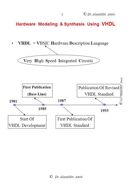 © Dr. Alaaeldin Amin 1 Hardware Modeling & Synthesis Using VHDL Very High Speed Integrated Circuits Start Of VHDL Development 1981 1985 First Publication.