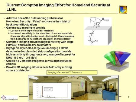 "1 Current Compton Imaging Effort for Homeland Security at LLNL Address one of the outstanding problems for Homeland Security: ""Faint"" sources in the midst."