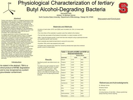 Physiological Characterization of tertiary Butyl Alcohol-Degrading Bacteria Samantha Zelin Advisor: Dr.Michael Hyman North Carolina State University, Department.