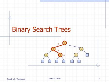 Goodrich, Tamassia Search Trees1 Binary Search Trees 6 9 2 4 1 8   
