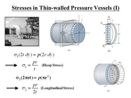 Stresses in Thin-walled Pressure Vessels (I)