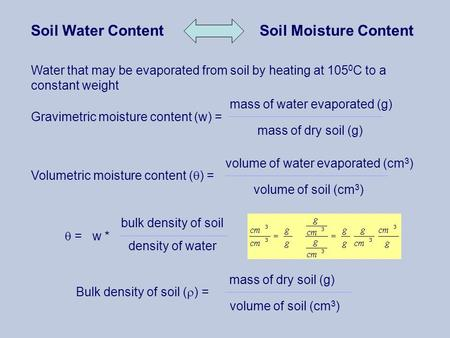 Soil Water ContentSoil Moisture Content Water that may be evaporated from soil by heating at 105 0 C to a constant weight Gravimetric moisture content.