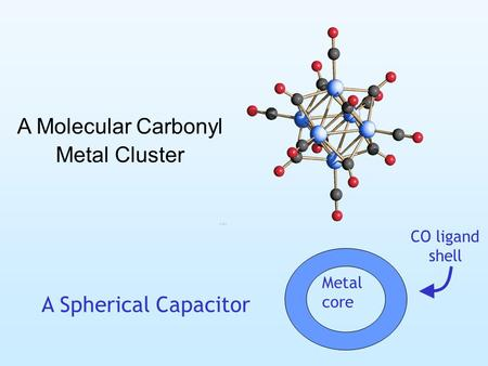 A Molecular Carbonyl Metal Cluster CO ligand shell A Spherical Capacitor Metal core.