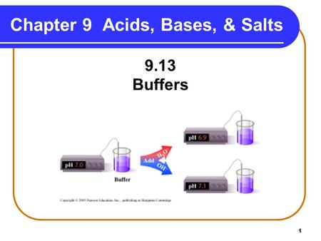 acids and bases lap report