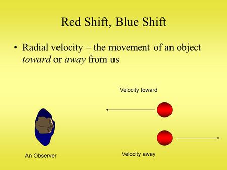 Red Shift, Blue Shift Radial velocity – the movement of an object toward or away from us An Observer Velocity away Velocity toward.