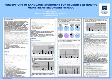 PERCEPTIONS OF LANGUAGE IMPAIRMENT FOR STUDENTS ATTENDING MAINSTREAM SECONDARY SCHOOL ANN FRENCH MANCHESTER METROPOLITAN UNIVERSITY