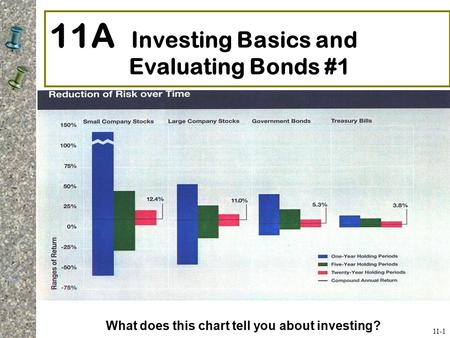 11A Investing Basics and Evaluating Bonds #1
