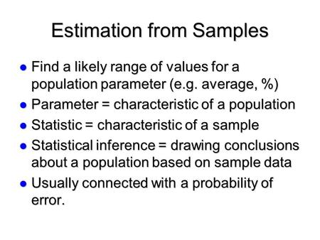 Estimation from Samples Find a likely range of values for a population parameter (e.g. average, %) Find a likely range of values for a population parameter.