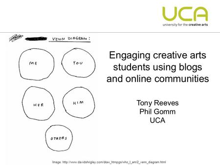 Engaging creative arts students using blogs and online communities Tony Reeves Phil Gomm UCA Image: