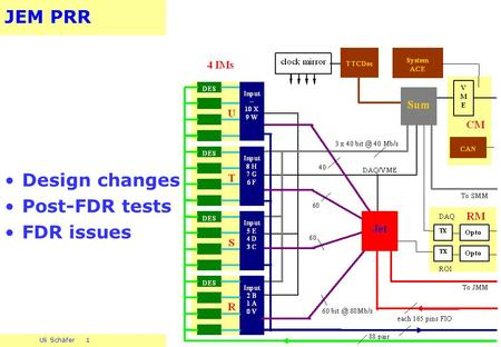 Uli Schäfer 1 JEM PRR Design changes Post-FDR tests FDR issues.