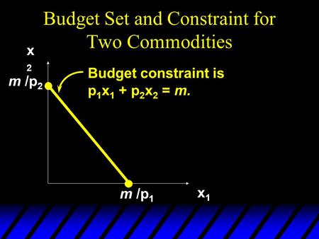 Budget Set and Constraint for Two Commodities x2x2 x1x1 Budget constraint is p 1 x 1 + p 2 x 2 = m. m /p 2 m /p 1.