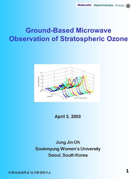 1 숙명여자대학교 지구환경연구소 Ground-Based Microwave Observation of Stratospheric Ozone April 3, 2003 Jung Jin Oh Sookmyung Women's University Seoul, South Korea.