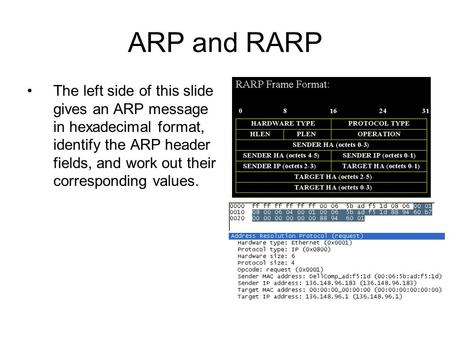 ARP and RARP The left side of this slide gives an ARP message in hexadecimal format, identify the ARP header fields, and work out their corresponding values.