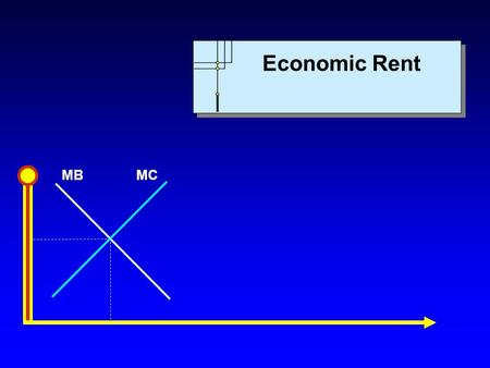 MBMC Economic Rent. MBMC Copyright c 2004 by The McGraw-Hill Companies, Inc. All rights reserved. Chapter 8: The Quest for Profit and the Invisible Hand.