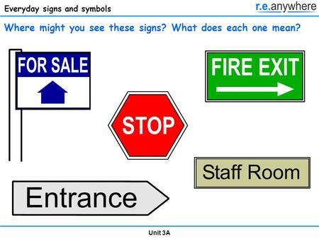 Unit 3A Where might you see these signs? What does each one mean? Everyday signs and symbols.