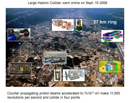Large Hadron Collider went online on Sept. 10 2008 Counter propagating proton beams accelerated to 7x10 12 eV make 11,000 revolutions per second and collide.
