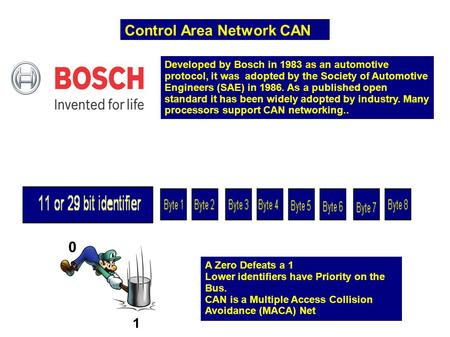 Control Area Network CAN Developed by Bosch in 1983 as an automotive protocol, it was adopted by the Society of Automotive Engineers (SAE) in 1986. As.