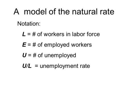 A model of the natural rate Notation: L = # of workers in labor force E = # of employed workers U = # of unemployed U/L = unemployment rate.