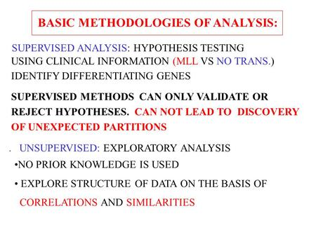 BASIC METHODOLOGIES OF ANALYSIS: SUPERVISED ANALYSIS: HYPOTHESIS TESTING USING CLINICAL INFORMATION (MLL VS NO TRANS.) IDENTIFY DIFFERENTIATING GENES Basic.