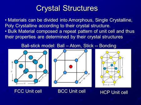 Crystal Structures Materials can be divided into Amorphous, Single Crystalline, Poly Crystalline according to their crystal structure. Bulk Material composed.
