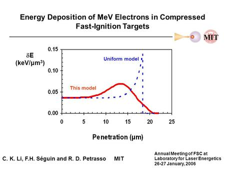 Energy Deposition of MeV Electrons in Compressed Fast-Ignition Targets C. K. Li, F.H. Séguin and R. D. Petrasso MIT Annual Meeting of FSC at Laboratory.
