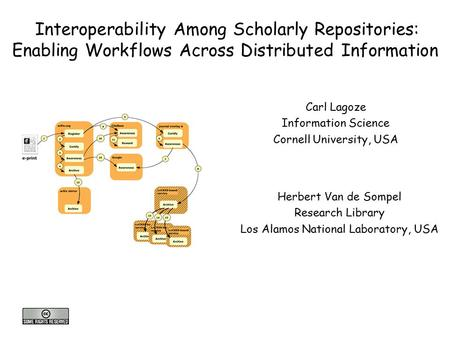 Interoperability Among Scholarly Repositories: Enabling Workflows Across Distributed Information Carl Lagoze Information Science Cornell University, USA.