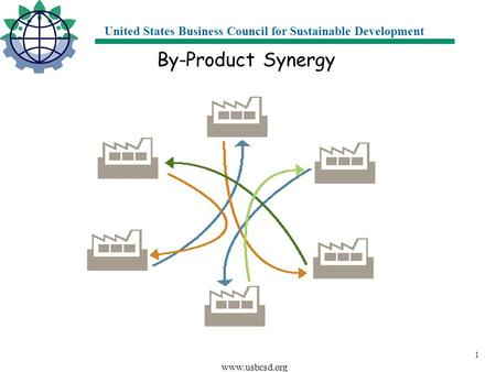 United States Business Council for Sustainable Development www.usbcsd.org 1 By-Product Synergy.