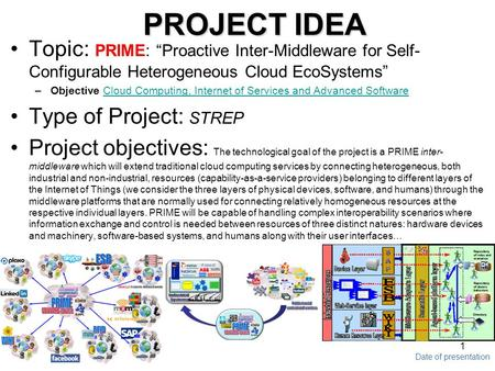 "Date of presentation 1 PROJECT IDEA Topic: PRIME: ""Proactive Inter-Middleware for Self- Configurable Heterogeneous Cloud EcoSystems"" –Objective Cloud Computing,"