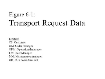 Figure 6-1: Transport Request Data Entities: CS: Customer OM: Order manager OPM: Operational manager FM: Fleet Manager MM: Maintenance manager OBT: On.