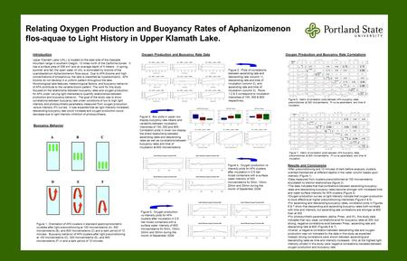 Relating Oxygen Production and Buoyancy Rates of Aphanizomenon flos-aquae to Light History in Upper Klamath Lake. Introduction Upper Klamath Lake (UKL)
