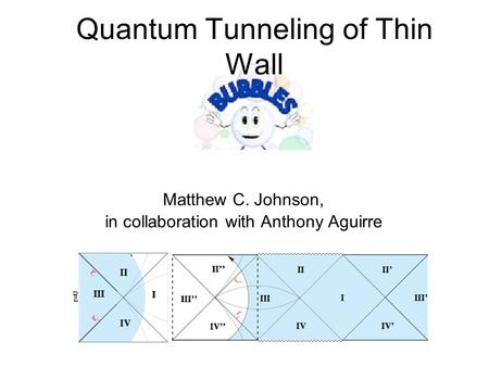 Quantum Tunneling of Thin Wall Matthew C. Johnson, in collaboration with Anthony Aguirre.