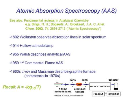 Atomic Absorption Spectroscopy (AAS) See also: Fundamental reviews in Analytical Chemistry e.g. Bings, N. H.; Bogaerts, A.; Broekaert, J. A. C. Anal. Chem.
