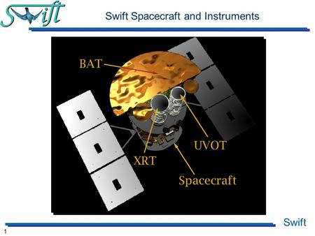 Swift 1 Swift Spacecraft and Instruments. Swift 2 Spacecraft Design 1 of 6 Reaction wheels Gyros Star Trackers.