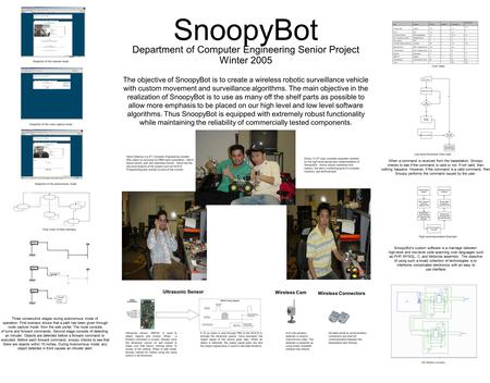 SnoopyBot Department of Computer Engineering Senior Project Winter 2005 The objective of SnoopyBot is to create a wireless robotic surveillance vehicle.