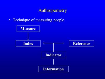 Anthropometry Technique of measuring people Measure Index Indicator Reference Information.