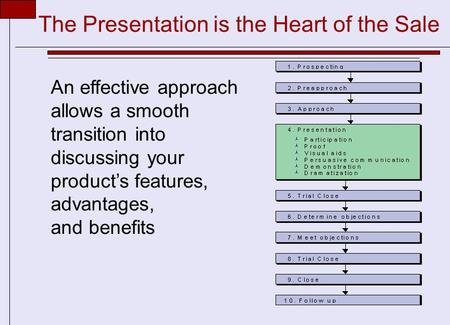 The Presentation is the Heart of the Sale An effective approach allows a smooth transition into discussing your product's features, advantages, and benefits.