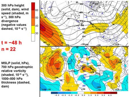 300 hPa height (solid, dam), wind speed (shaded, m s −1 ), 300 hPa divergence (negative values dashed, 10 −6 s −1 ) 60 50 40 30 n = 22 MSLP (solid, hPa),