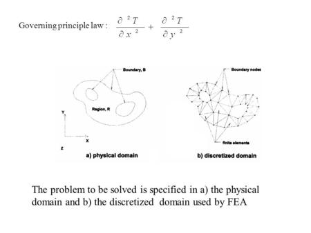The problem to be solved is specified in a) the physical domain and b) the discretized domain used by FEA Governing principle law :