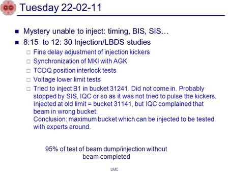 Mystery unable to inject: timing, BIS, SIS… 8:15 to 12: 30 Injection/LBDS studies  Fine delay adjustment of injection kickers  Synchronization of MKI.