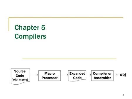 1 Chapter 5 Compilers Source Code (with macro) Macro Processor Expanded Code Compiler or Assembler obj.