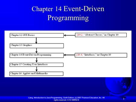 Liang, Introduction to Java Programming, Sixth Edition, (c) 2007 Pearson Education, Inc. All rights reserved. 0-13-148952-6 1 Chapter 14 Event-Driven Programming.